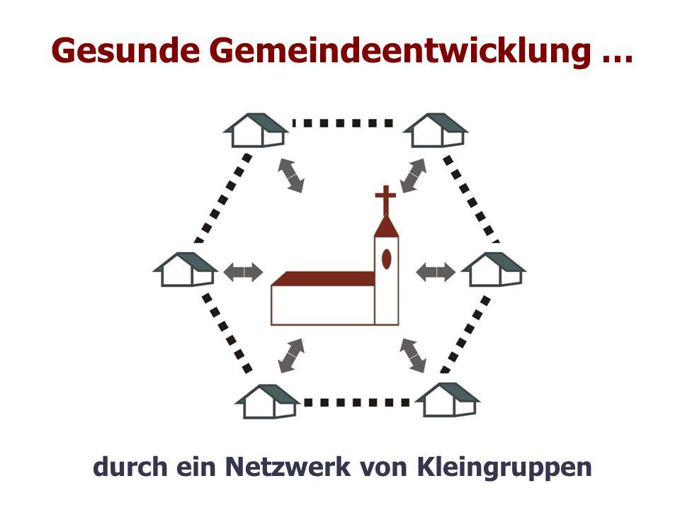 Gesunde Gemeindeentwicklung … durch ein Netzwerk von Kleingruppen