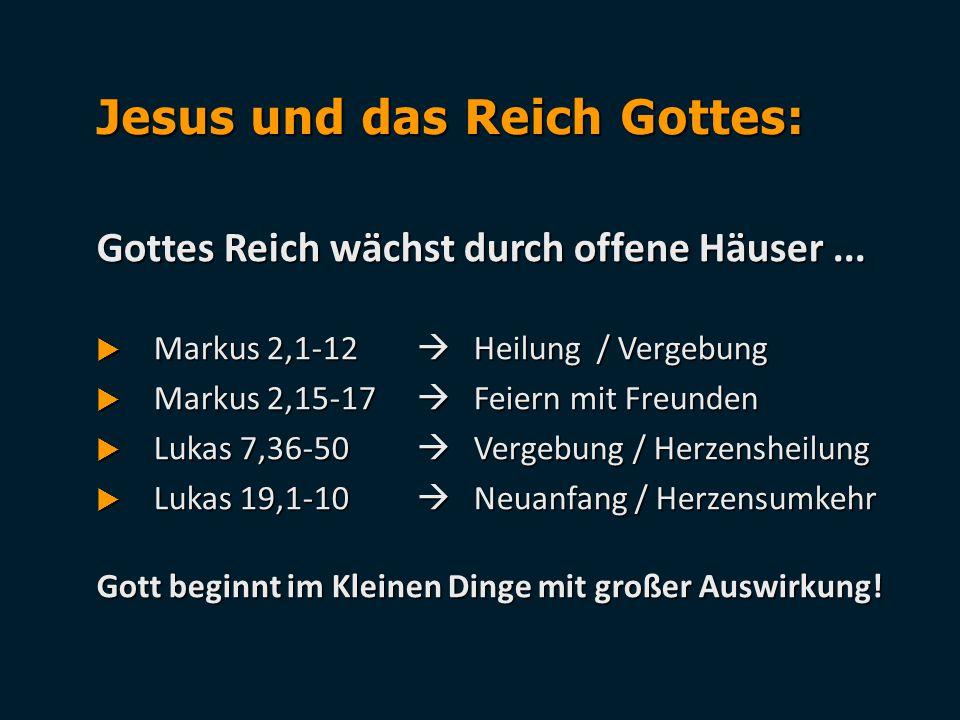 Jesus und das Reich Gottes: