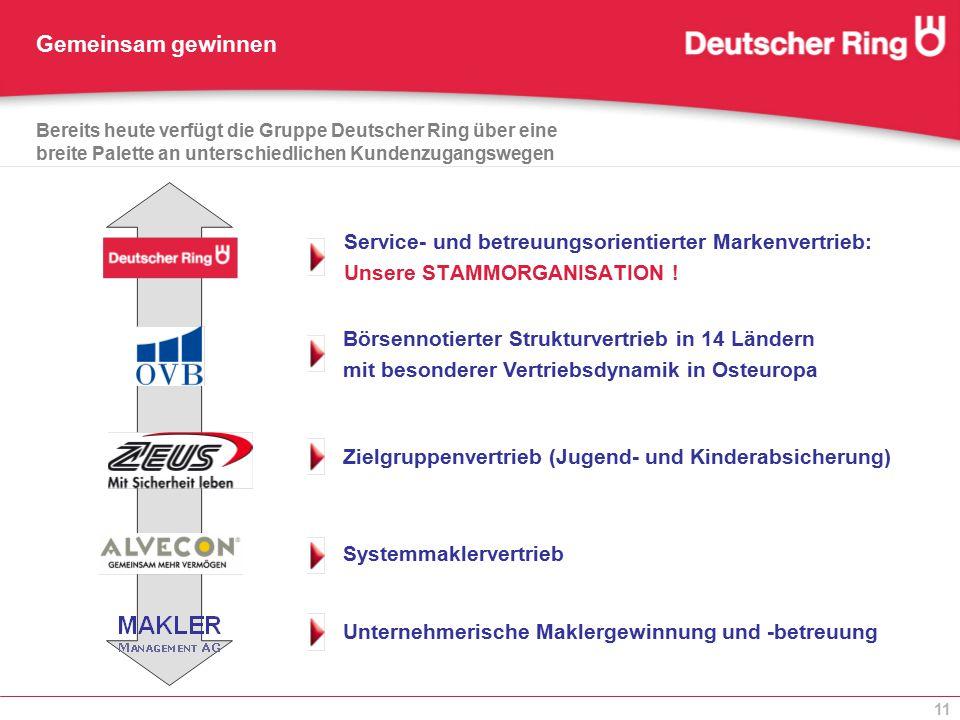 Gemeinsam gewinnen Bereits heute verfügt die Gruppe Deutscher Ring über eine breite Palette an unterschiedlichen Kundenzugangswegen.