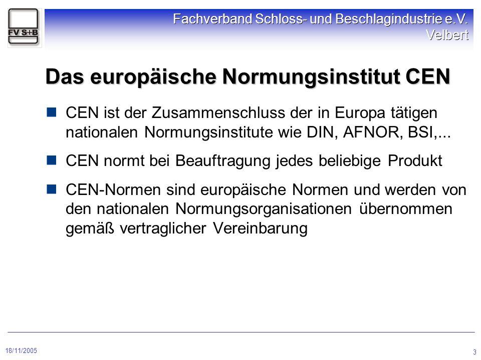 Das europäische Normungsinstitut CEN