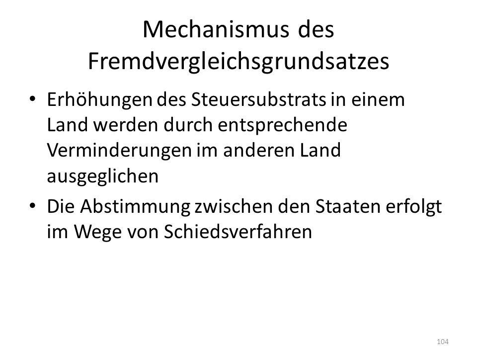 Mechanismus des Fremdvergleichsgrundsatzes