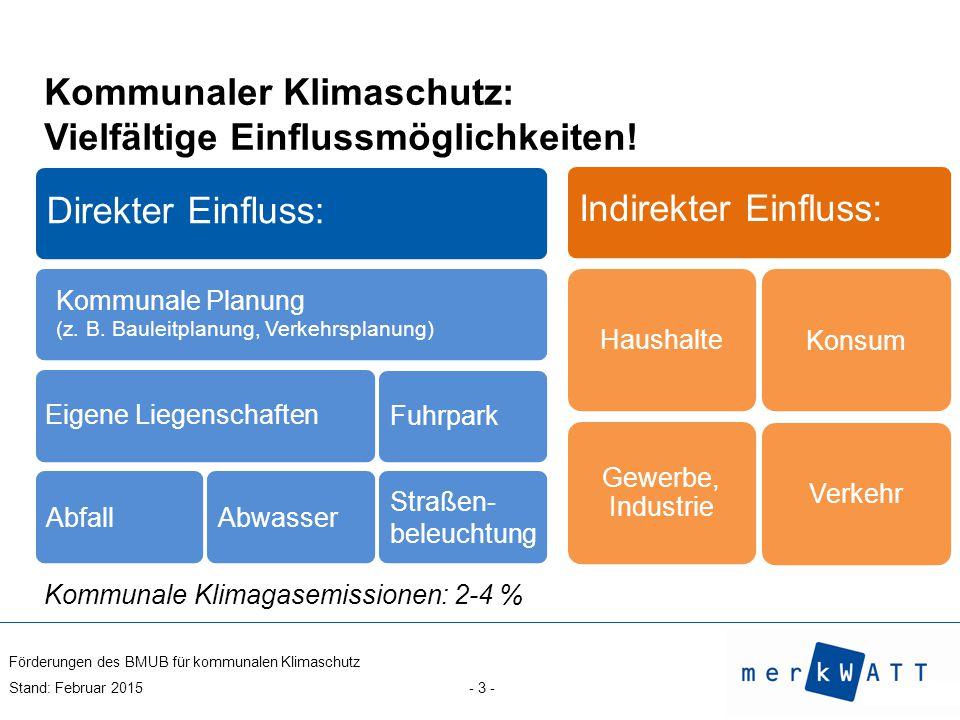 Eigener Verbrauch: 2-4% der Gesamtemissionen;