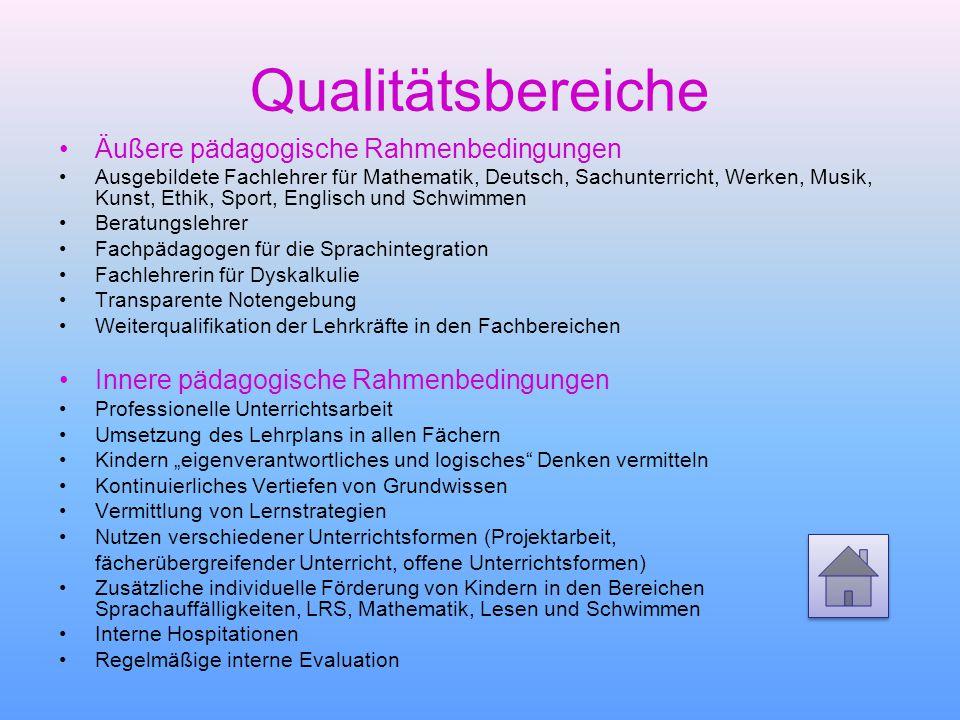 Qualitätsbereiche Äußere pädagogische Rahmenbedingungen