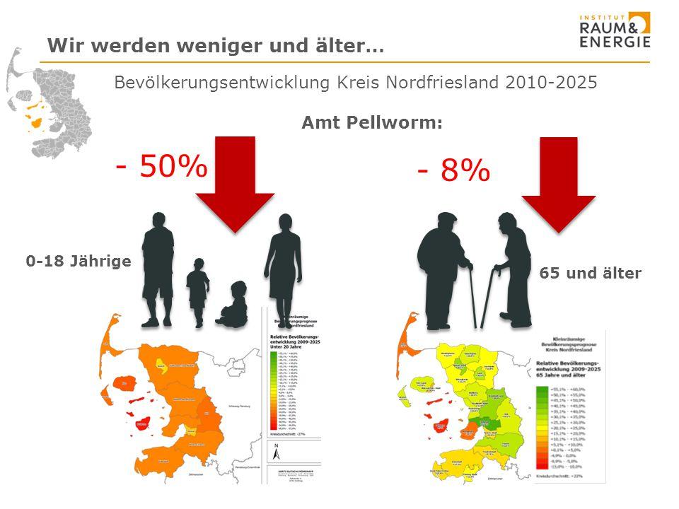 - 50% - 8% Wir werden weniger und älter…