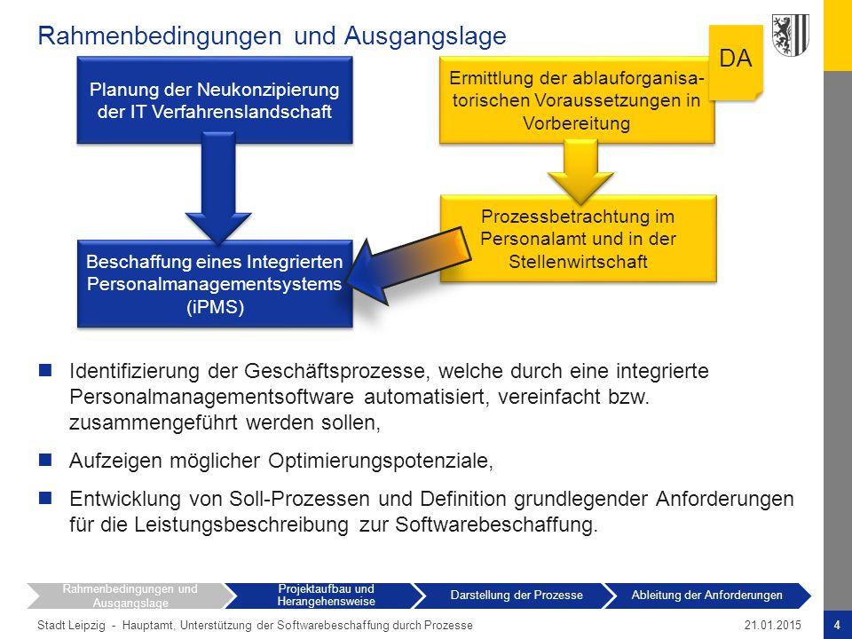 Rahmenbedingungen und Ausgangslage