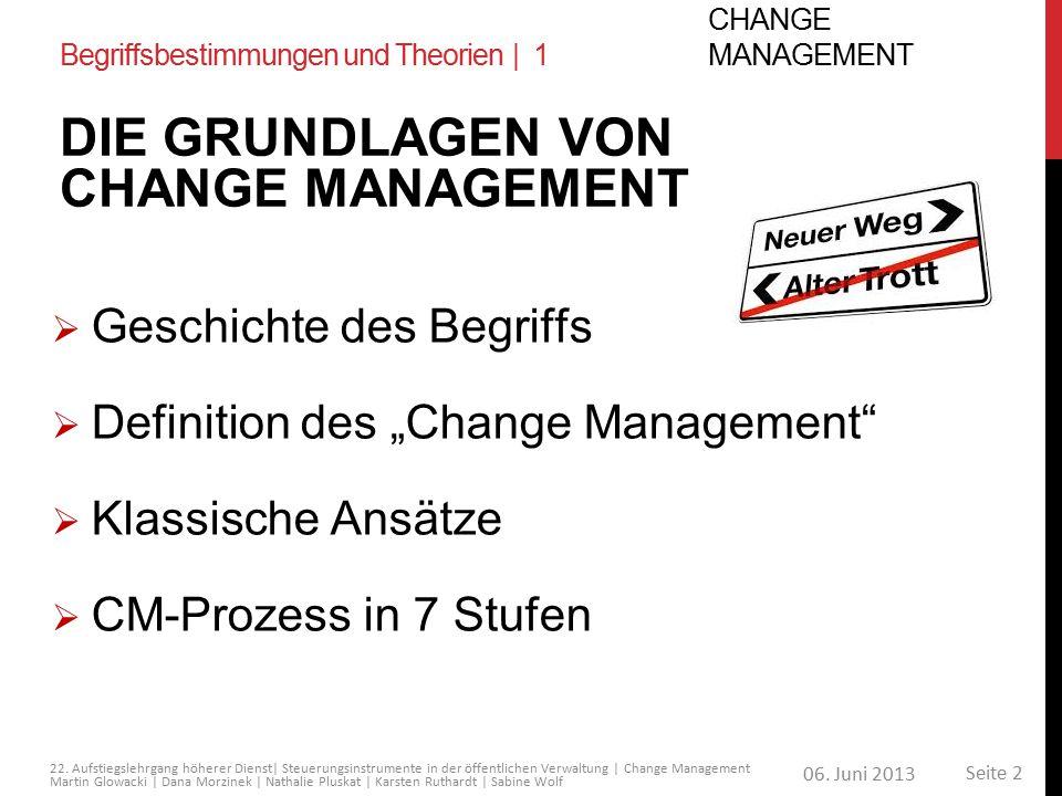 Die Grundlagen von Change Management