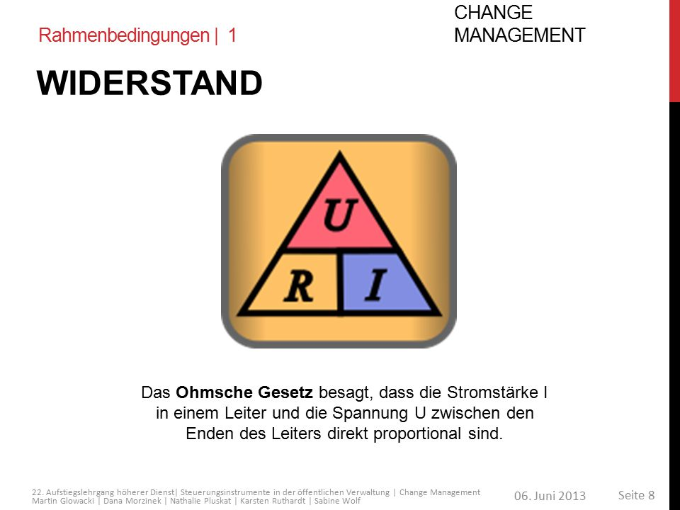Widerstand Change Management Rahmenbedingungen | 1