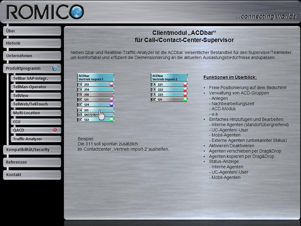 für Call-/Contact-Center-Supervisor