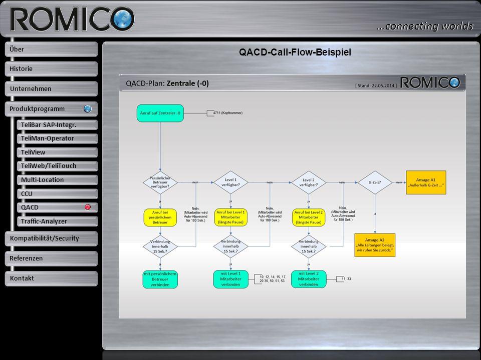 QACD-Call-Flow-Beispiel