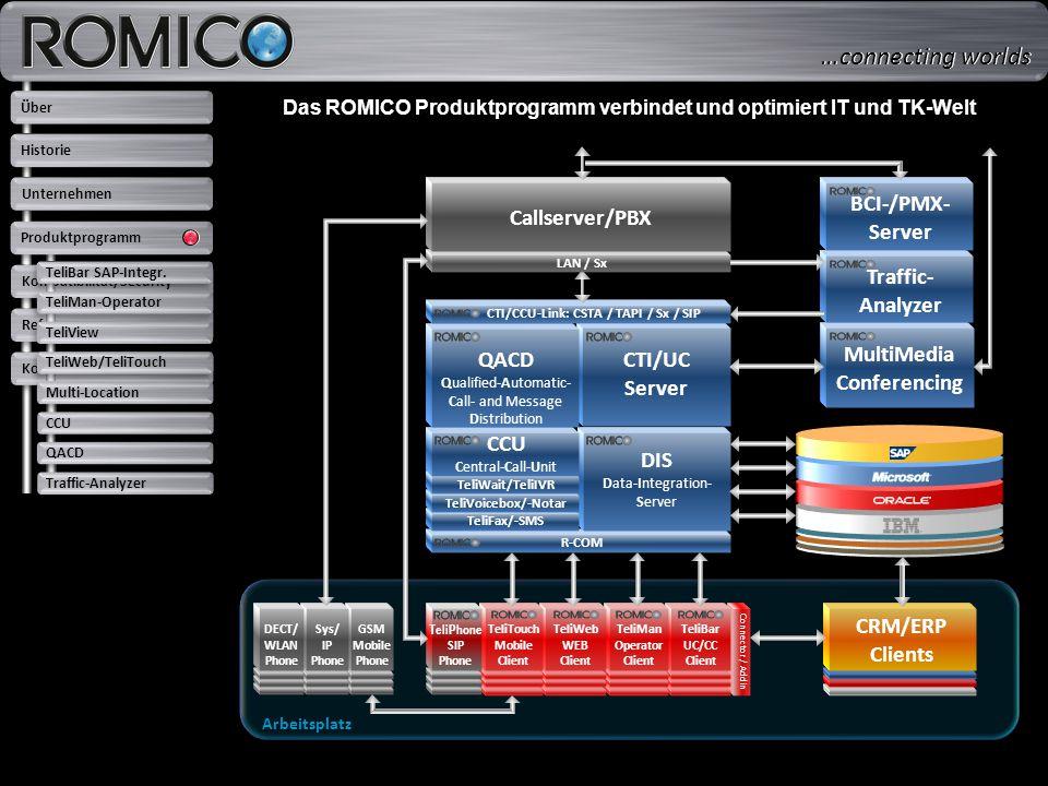 Das ROMICO Produktprogramm verbindet und optimiert IT und TK-Welt