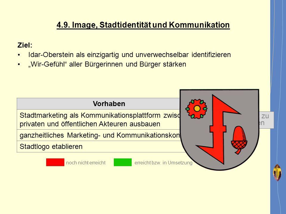 4.9. Image, Stadtidentität und Kommunikation