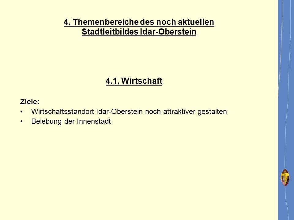 4. Themenbereiche des noch aktuellen Stadtleitbildes Idar-Oberstein