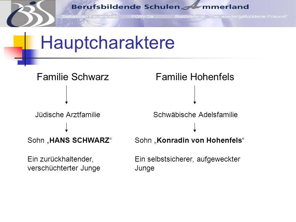 Hauptcharaktere Familie Schwarz Familie Hohenfels Jüdische Arztfamilie