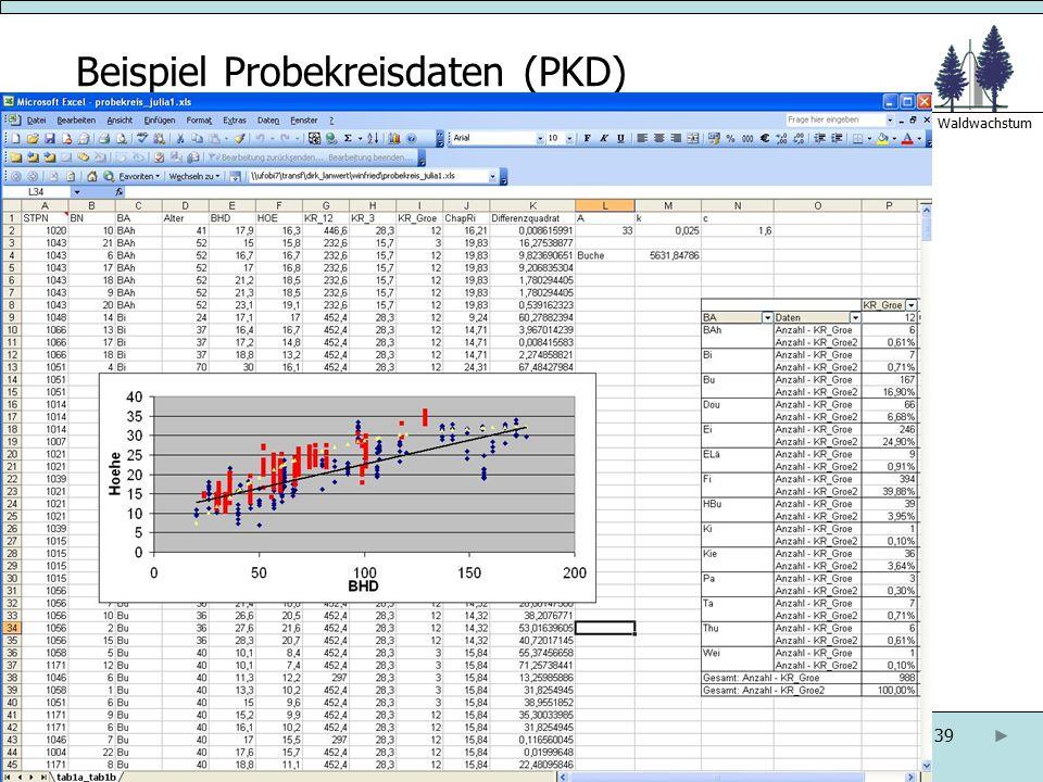 Beispiel Probekreisdaten (PKD)