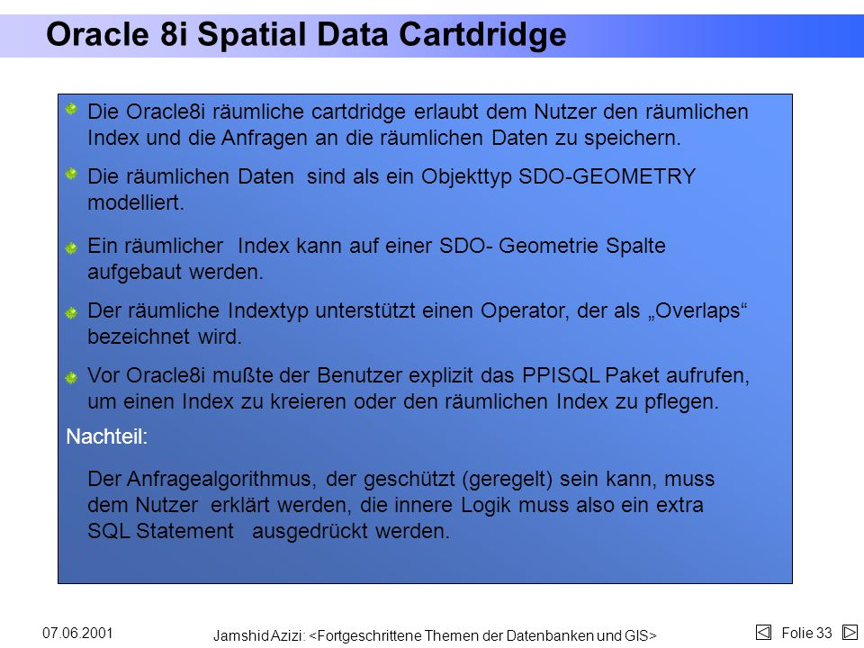 Oracle 8i Spatial Data Cartdridge
