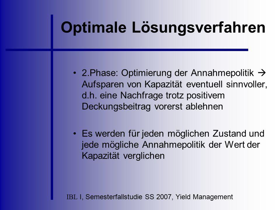 Optimale Lösungsverfahren