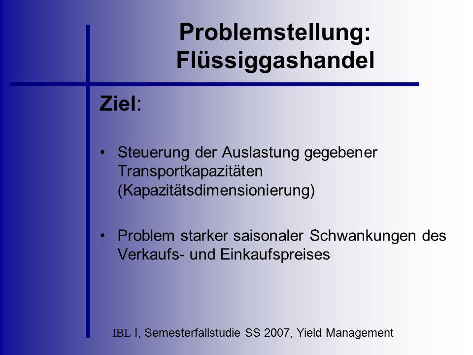 Problemstellung: Flüssiggashandel