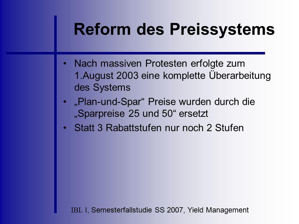 Reform des Preissystems