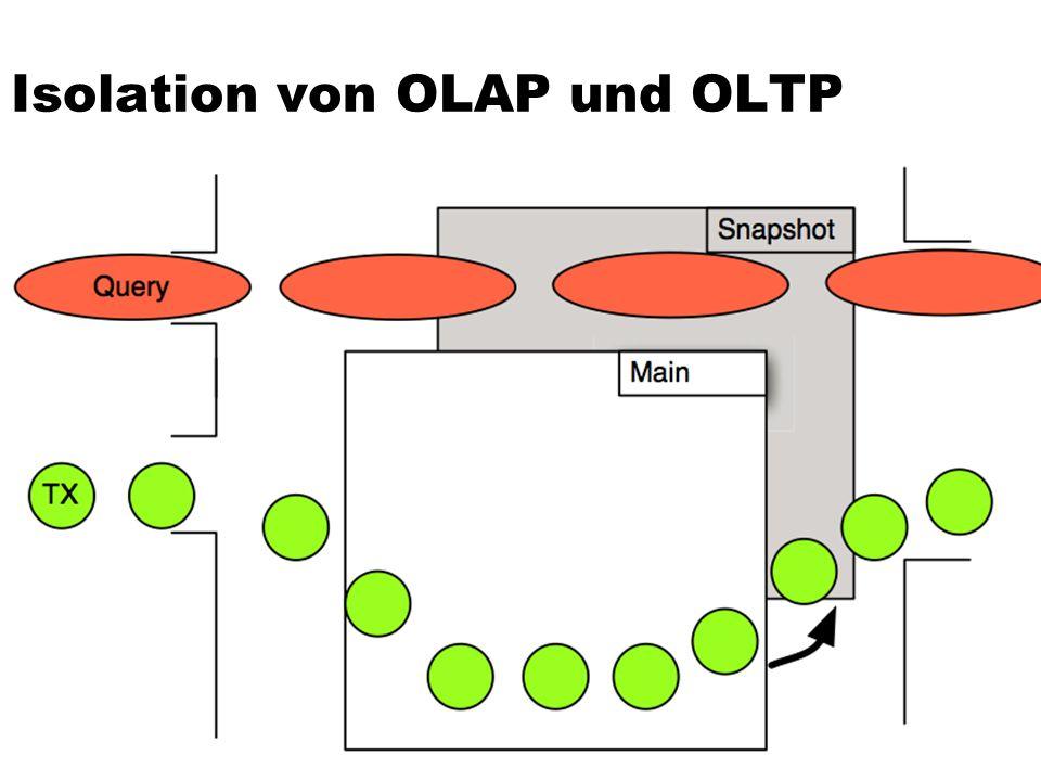 Isolation von OLAP und OLTP