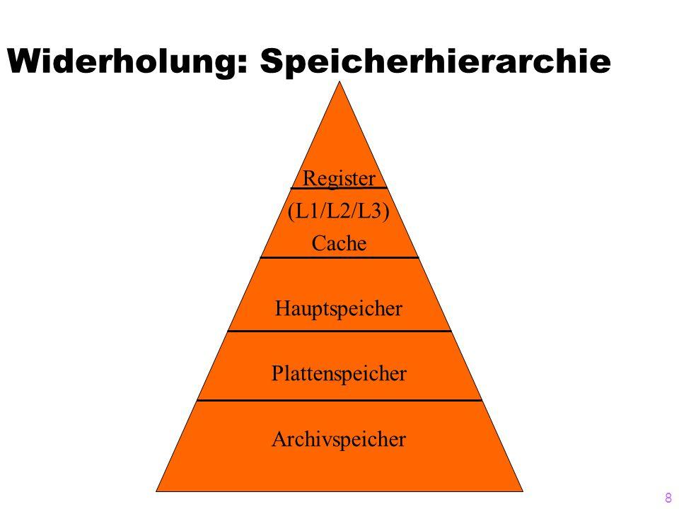 Widerholung: Speicherhierarchie
