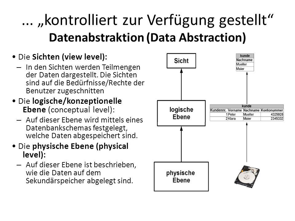 """... """"kontrolliert zur Verfügung gestellt Datenabstraktion (Data Abstraction)"""