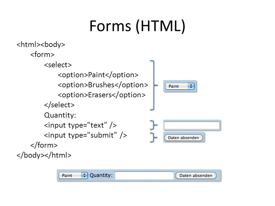 Forms (HTML)
