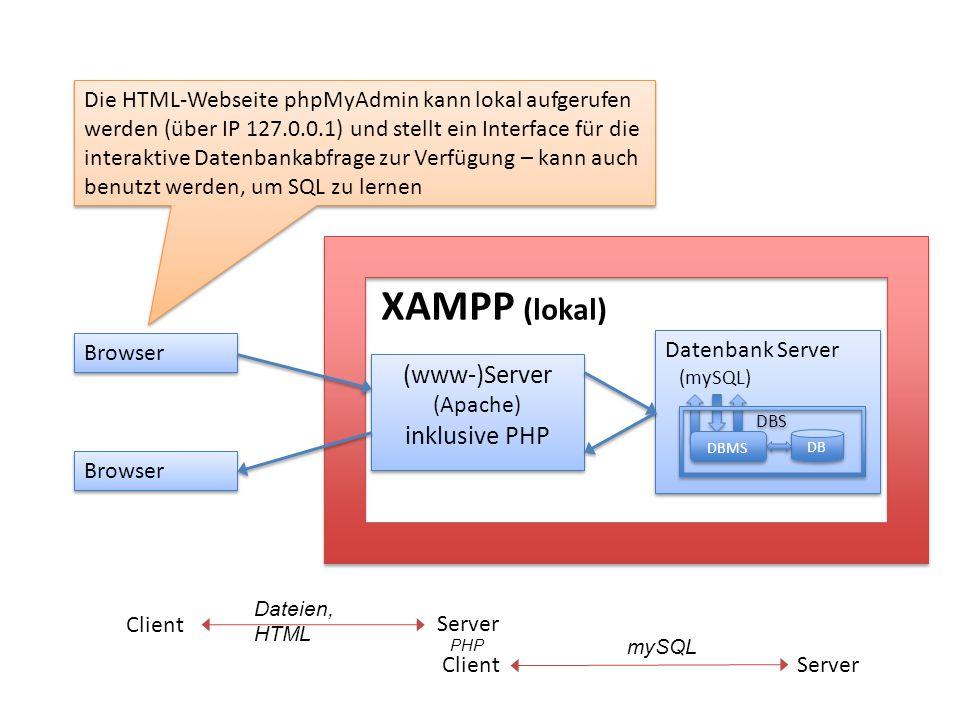 XAMPP (lokal) (www-)Server inklusive PHP