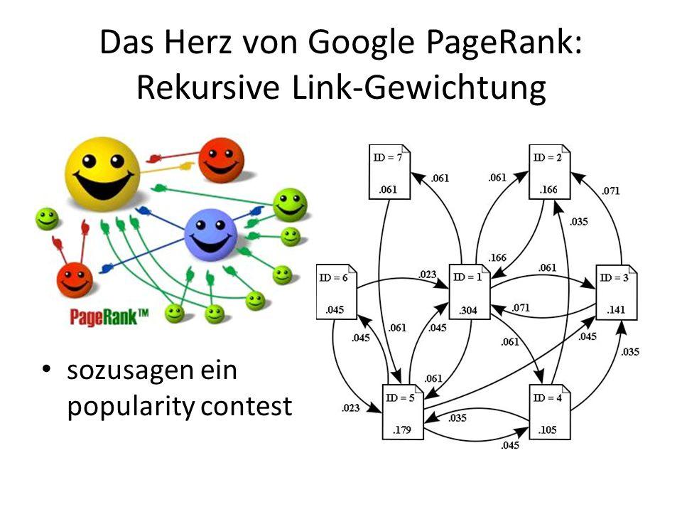 Das Herz von Google PageRank: Rekursive Link-Gewichtung