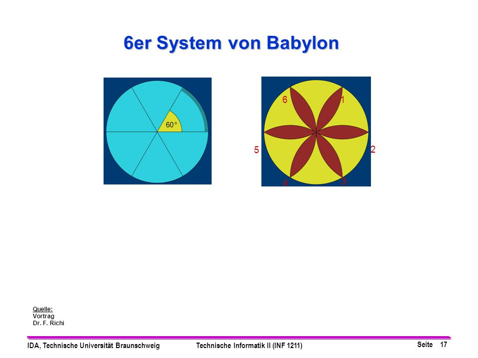 6er System von Babylon 60 120 180 360 6 1 5 2 3 4 Quelle: Vortrag