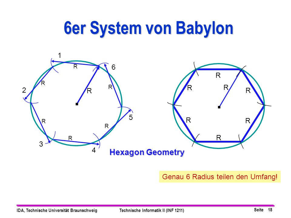 . . 6er System von Babylon Hexagon Geometry 1 6 R 2 R 5 3 4
