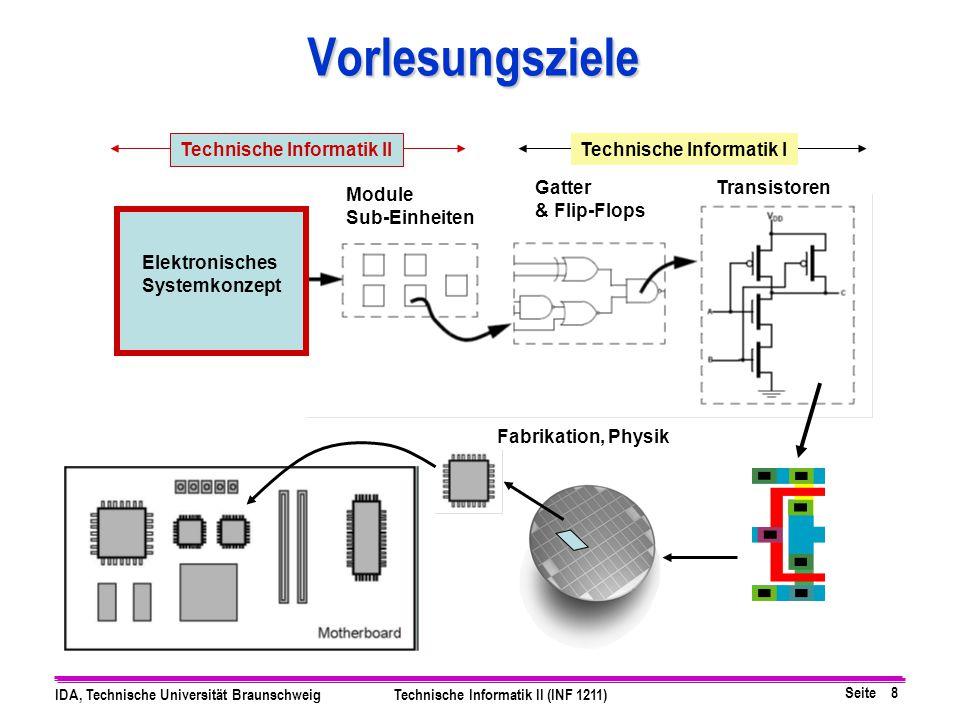 Vorlesungsziele Technische Informatik II Technische Informatik I