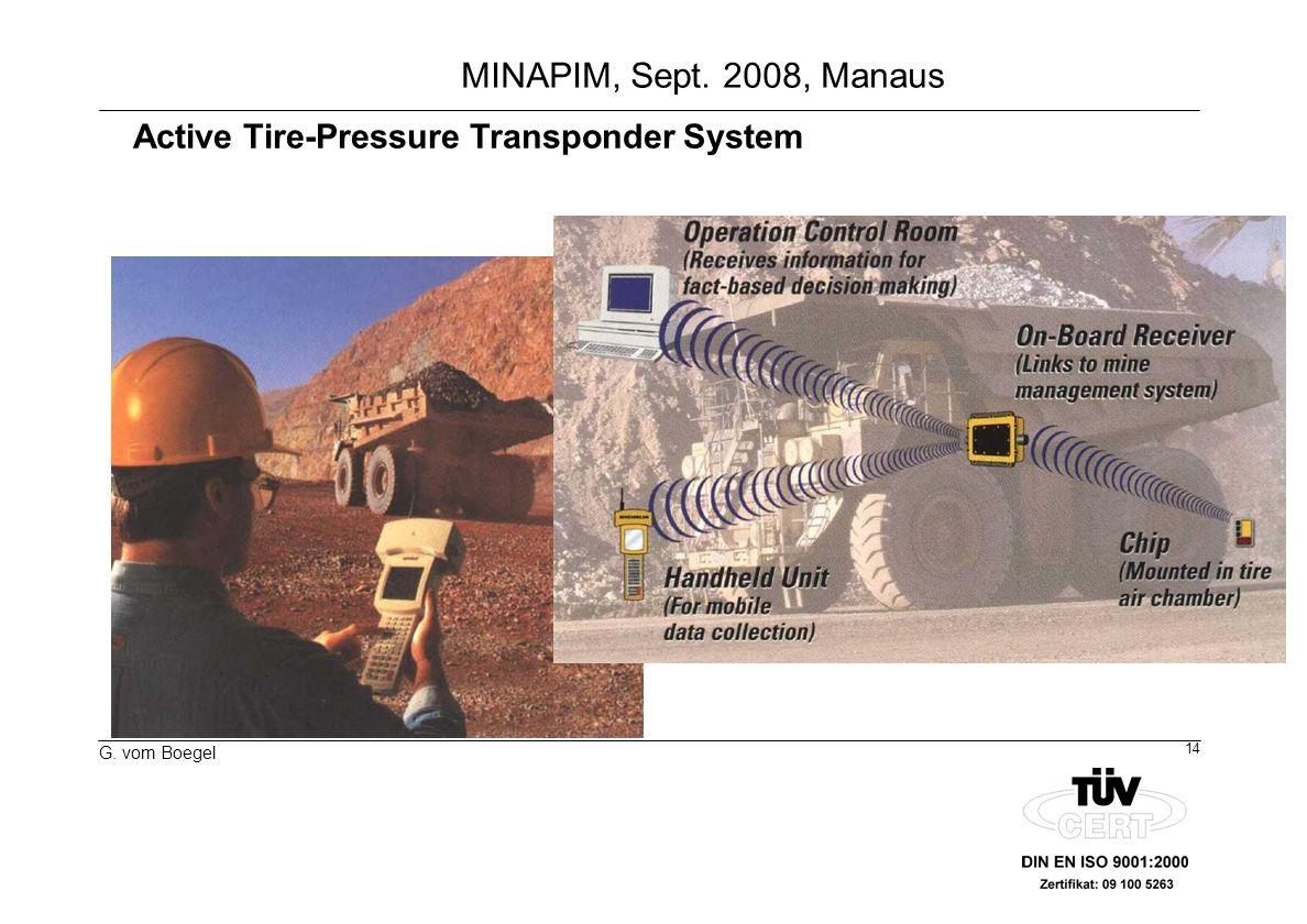 Active Tire-Pressure Transponder System