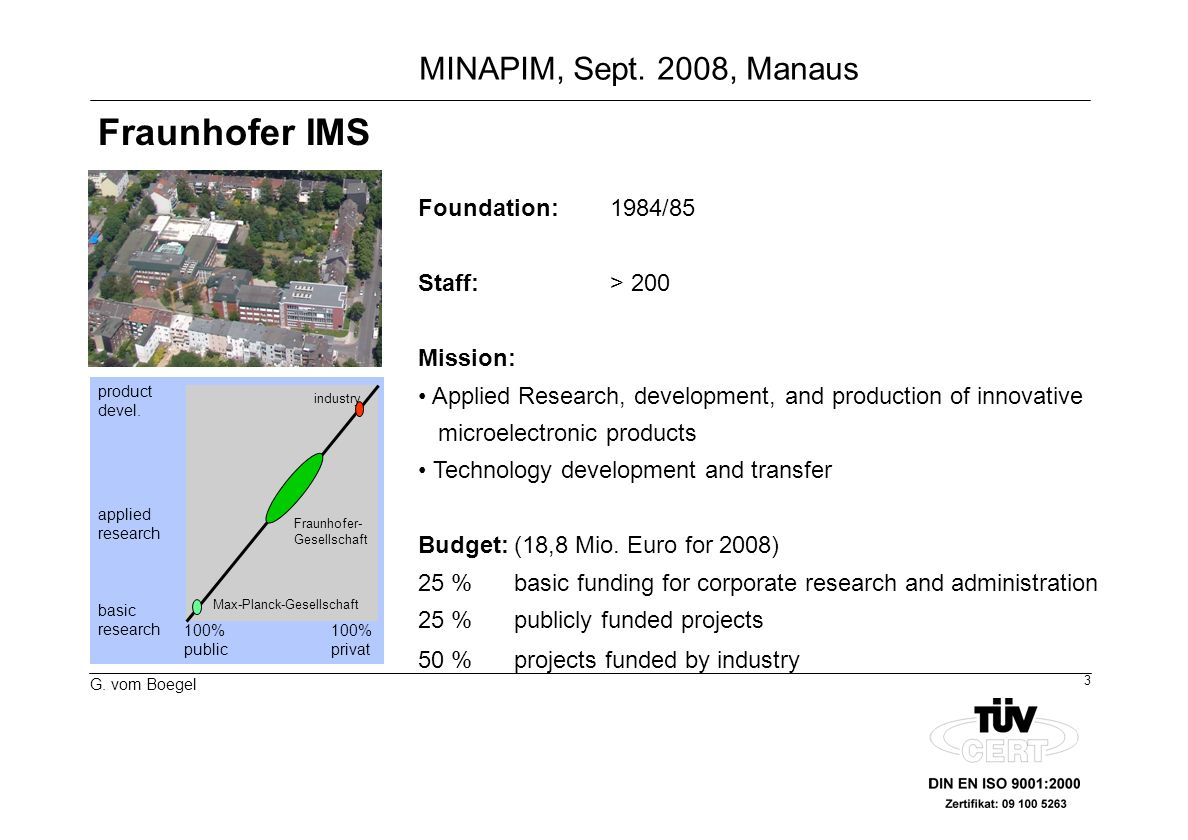 Fraunhofer IMS Foundation: 1984/85 Staff: > 200 Mission: