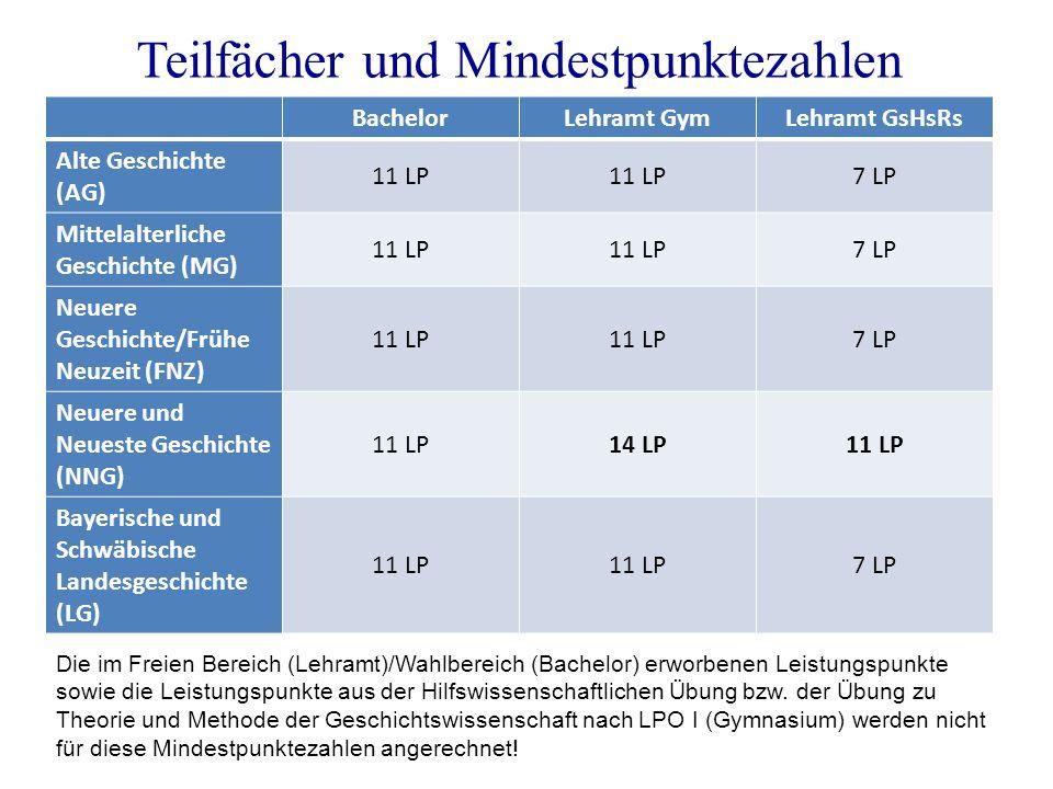 Teilfächer und Mindestpunktezahlen