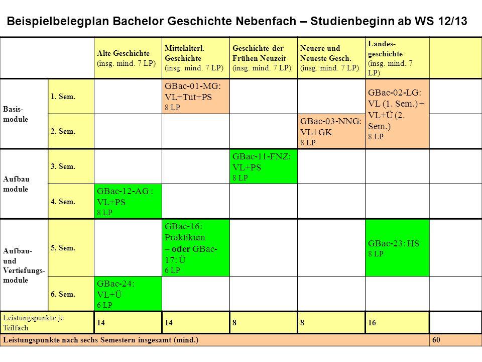 Beispielbelegplan Bachelor Geschichte Nebenfach – Studienbeginn ab WS 12/13