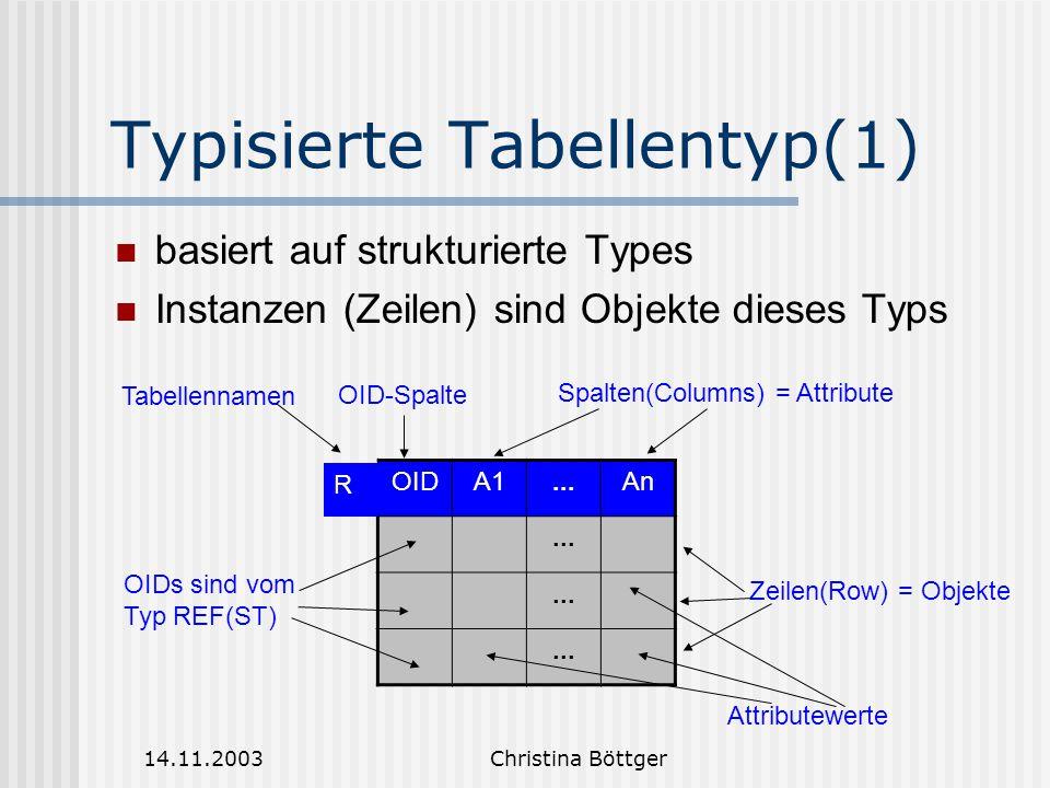 Typisierte Tabellentyp(1)