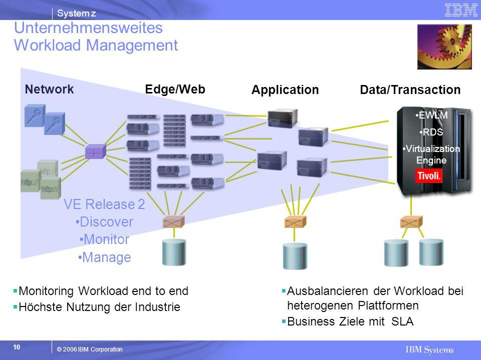Unternehmensweites Workload Management