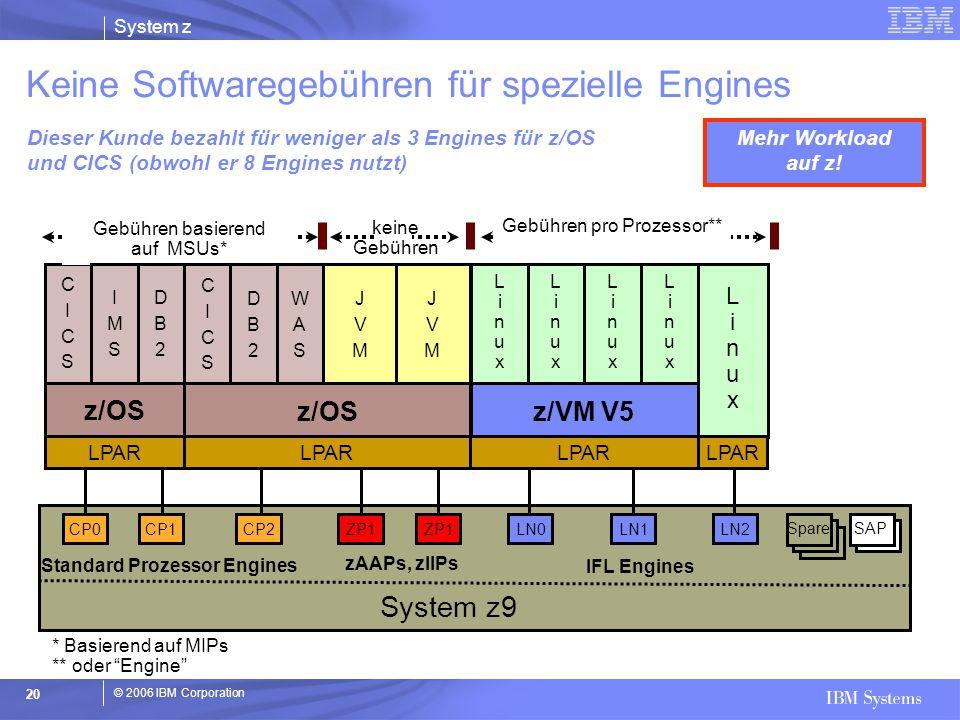 Keine Softwaregebühren für spezielle Engines