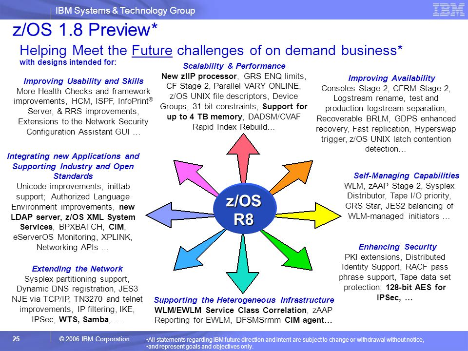 z/OS 1.8 Preview* Helping Meet the Future challenges of on demand business* with designs intended for: