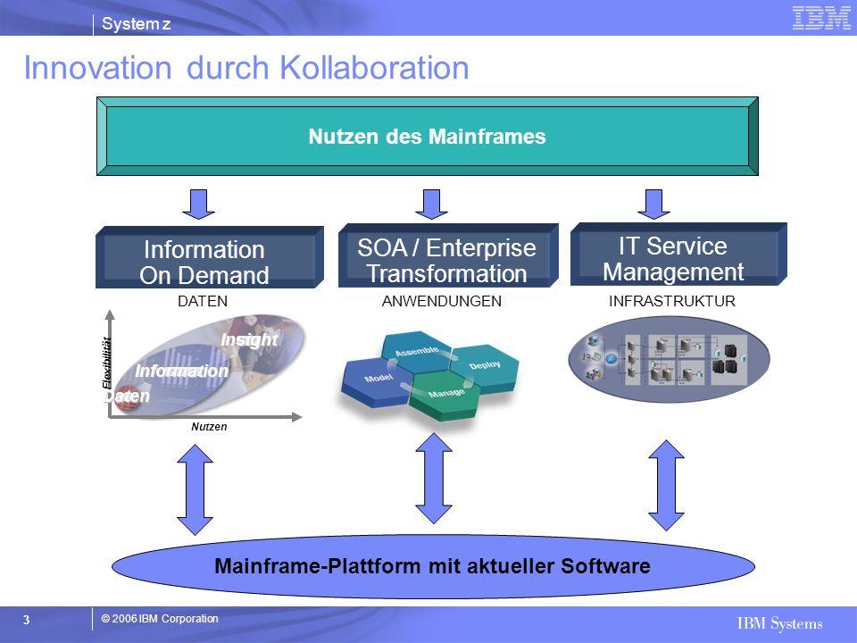 Mainframe-Plattform mit aktueller Software