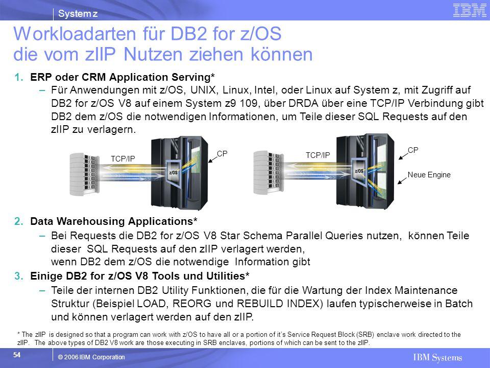 Workloadarten für DB2 for z/OS die vom zIIP Nutzen ziehen können