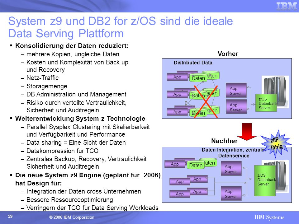 System z9 und DB2 for z/OS sind die ideale Data Serving Plattform