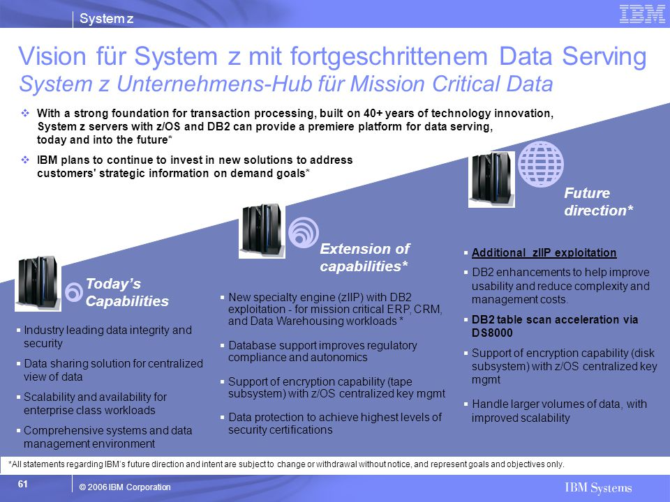 Vision für System z mit fortgeschrittenem Data Serving System z Unternehmens-Hub für Mission Critical Data