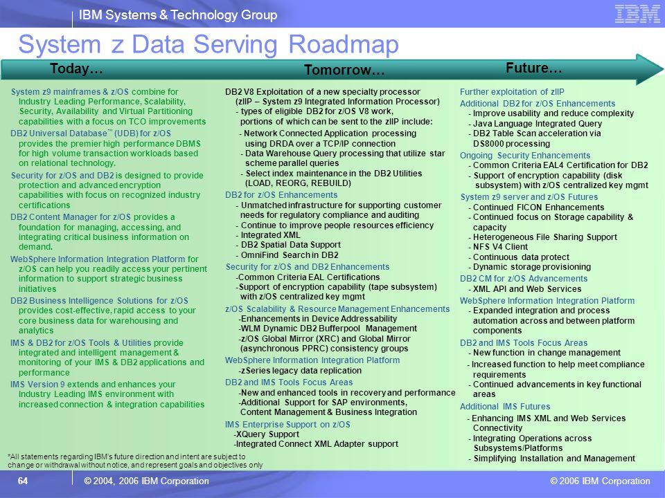 System z Data Serving Roadmap