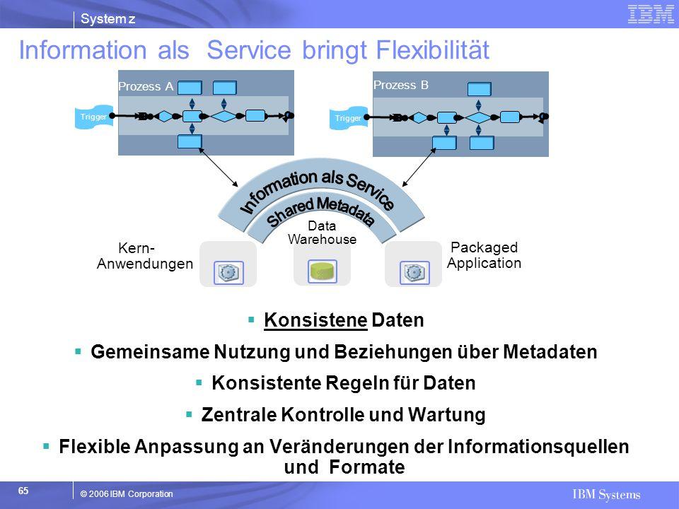Information als Service bringt Flexibilität