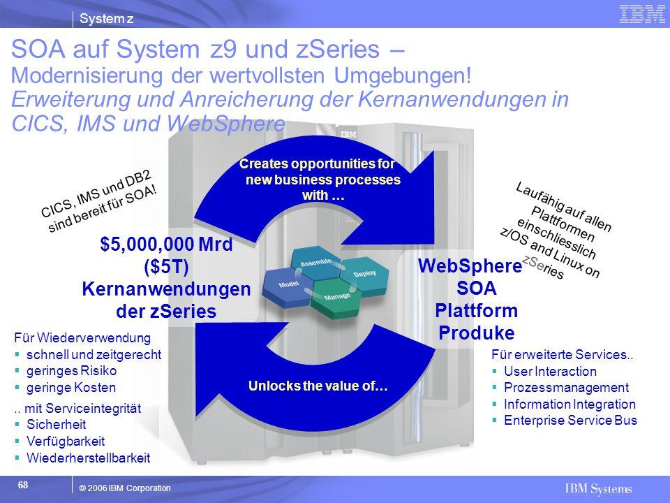 SOA auf System z9 und zSeries – Modernisierung der wertvollsten Umgebungen! Erweiterung und Anreicherung der Kernanwendungen in CICS, IMS und WebSphere