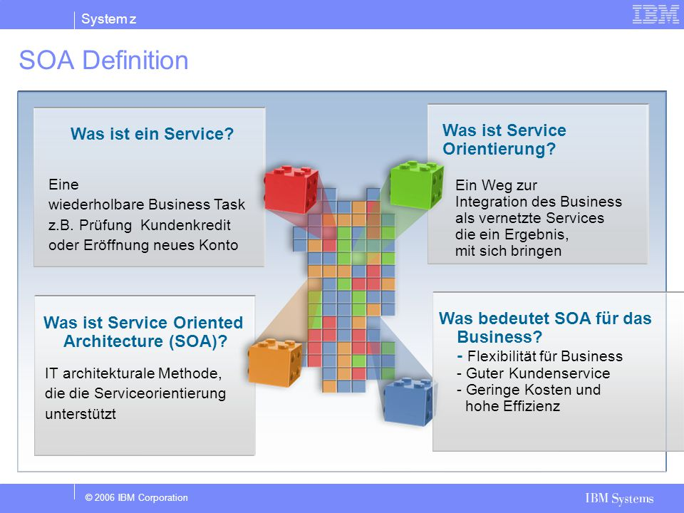 Was ist Service Oriented Architecture (SOA)