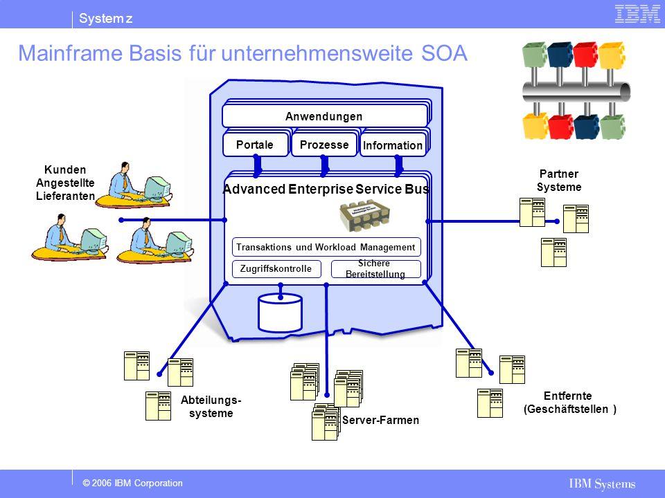 Mainframe Basis für unternehmensweite SOA