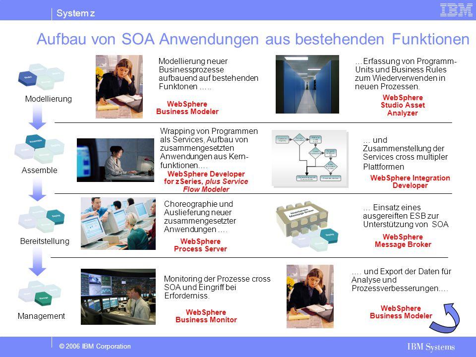 Aufbau von SOA Anwendungen aus bestehenden Funktionen