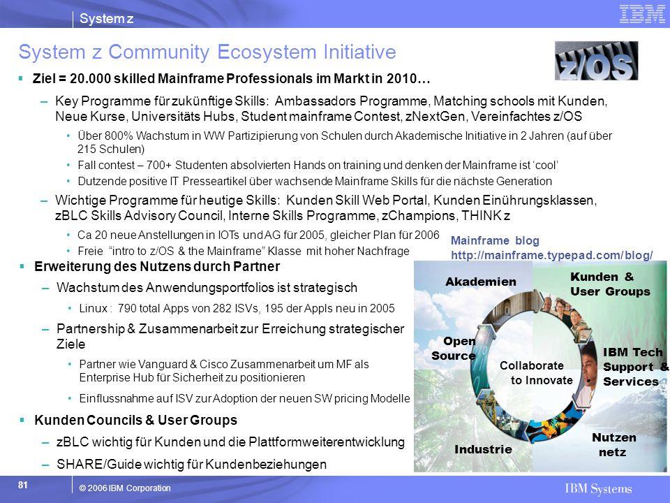 System z Community Ecosystem Initiative